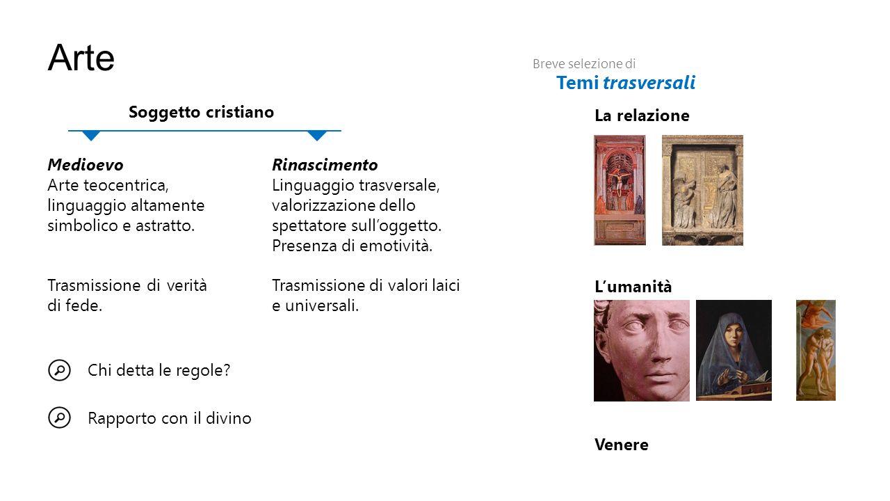 Arte Soggetto cristiano Medioevo Arte teocentrica, linguaggio altamente simbolico e astratto. Trasmissione di verità di fede. Rinascimento Linguaggio