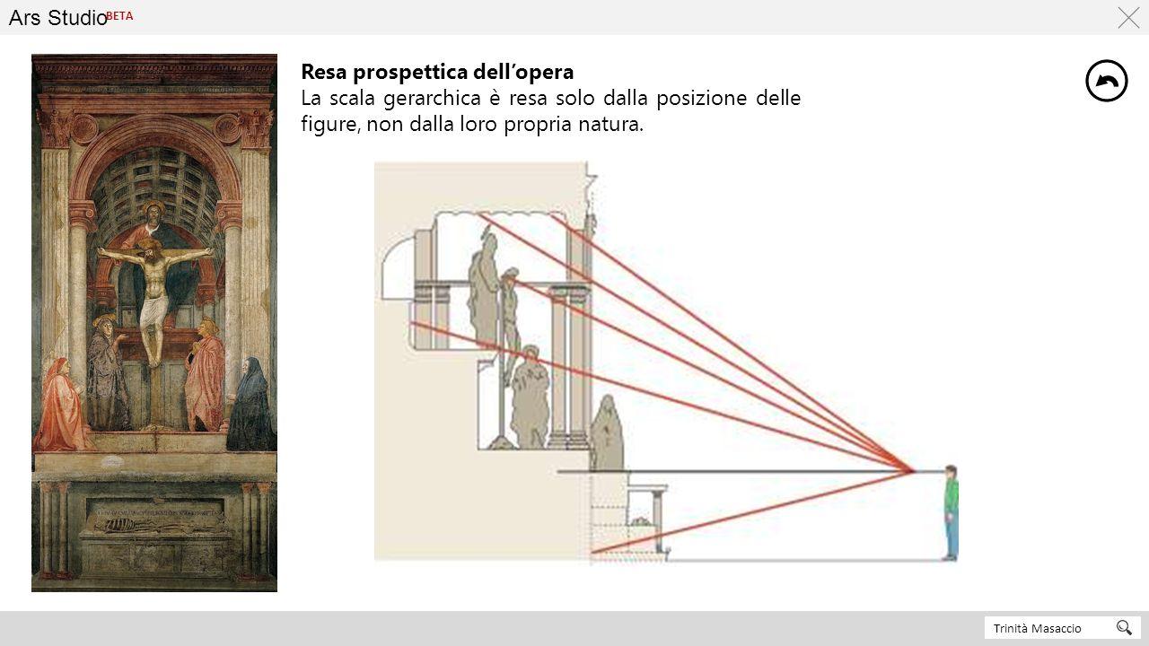 Ars Studio Trinità Masaccio BETA Resa prospettica dell'opera La scala gerarchica è resa solo dalla posizione delle figure, non dalla loro propria natu