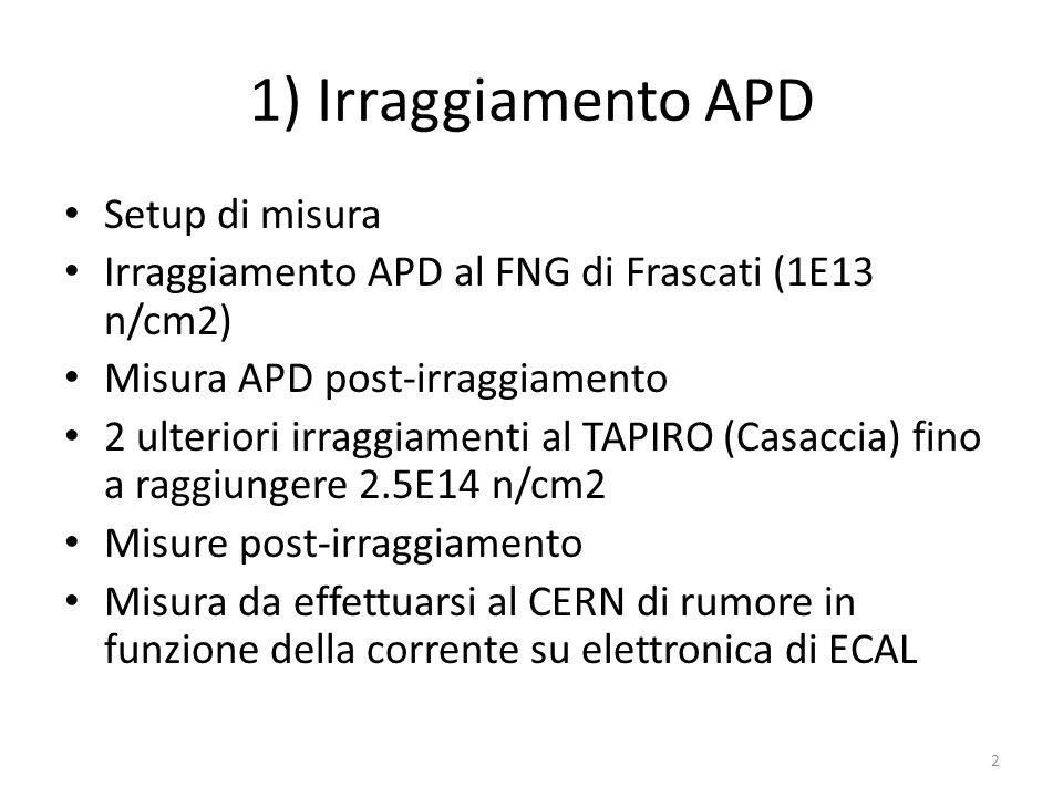 1) Irraggiamento APD Setup di misura Irraggiamento APD al FNG di Frascati (1E13 n/cm2) Misura APD post-irraggiamento 2 ulteriori irraggiamenti al TAPIRO (Casaccia) fino a raggiungere 2.5E14 n/cm2 Misure post-irraggiamento Misura da effettuarsi al CERN di rumore in funzione della corrente su elettronica di ECAL 2