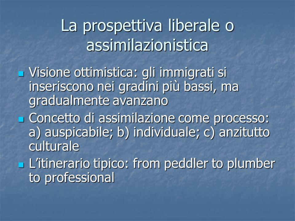 La prospettiva liberale o assimilazionistica Visione ottimistica: gli immigrati si inseriscono nei gradini più bassi, ma gradualmente avanzano Visione ottimistica: gli immigrati si inseriscono nei gradini più bassi, ma gradualmente avanzano Concetto di assimilazione come processo: a) auspicabile; b) individuale; c) anzitutto culturale Concetto di assimilazione come processo: a) auspicabile; b) individuale; c) anzitutto culturale L'itinerario tipico: from peddler to plumber to professional L'itinerario tipico: from peddler to plumber to professional