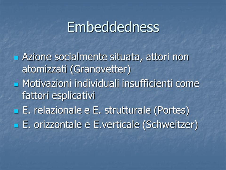 Embeddedness Azione socialmente situata, attori non atomizzati (Granovetter) Azione socialmente situata, attori non atomizzati (Granovetter) Motivazioni individuali insufficienti come fattori esplicativi Motivazioni individuali insufficienti come fattori esplicativi E.