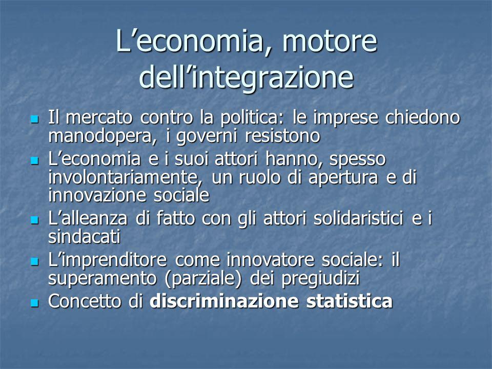 L'economia, motore dell'integrazione Il mercato contro la politica: le imprese chiedono manodopera, i governi resistono Il mercato contro la politica: le imprese chiedono manodopera, i governi resistono L'economia e i suoi attori hanno, spesso involontariamente, un ruolo di apertura e di innovazione sociale L'economia e i suoi attori hanno, spesso involontariamente, un ruolo di apertura e di innovazione sociale L'alleanza di fatto con gli attori solidaristici e i sindacati L'alleanza di fatto con gli attori solidaristici e i sindacati L'imprenditore come innovatore sociale: il superamento (parziale) dei pregiudizi L'imprenditore come innovatore sociale: il superamento (parziale) dei pregiudizi Concetto di discriminazione statistica Concetto di discriminazione statistica