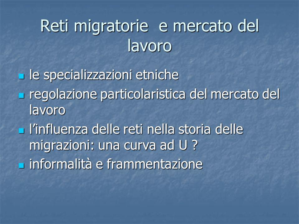 Reti migratorie e mercato del lavoro le specializzazioni etniche le specializzazioni etniche regolazione particolaristica del mercato del lavoro regolazione particolaristica del mercato del lavoro l'influenza delle reti nella storia delle migrazioni: una curva ad U .