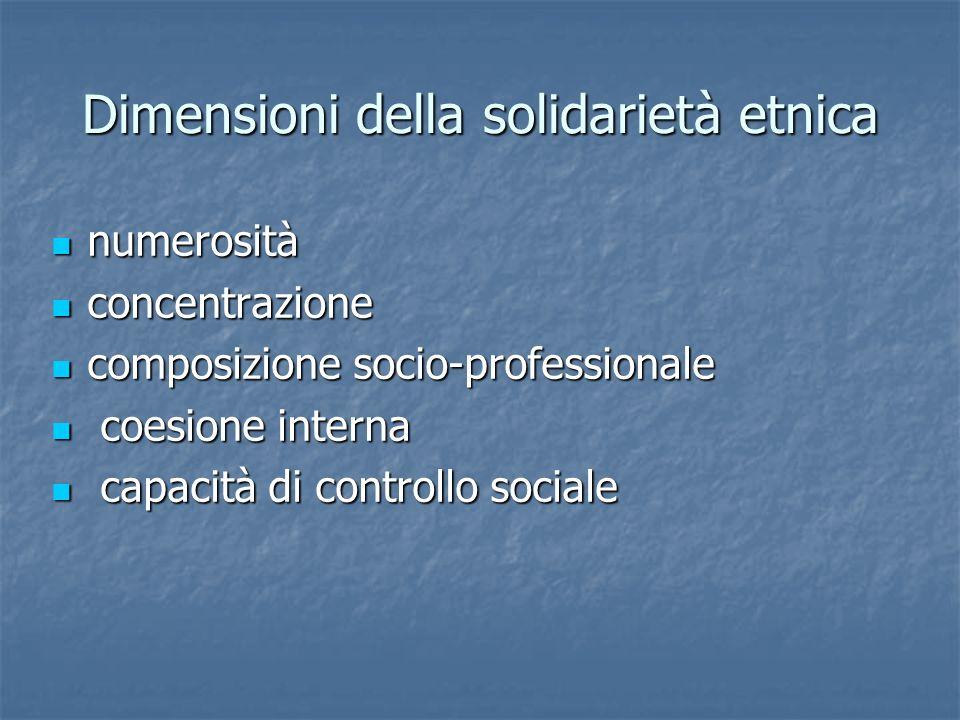 Dimensioni della solidarietà etnica numerosità numerosità concentrazione concentrazione composizione socio-professionale composizione socio-professionale coesione interna coesione interna capacità di controllo sociale capacità di controllo sociale