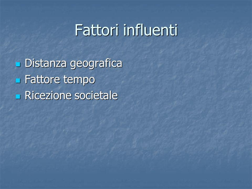 Fattori influenti Distanza geografica Distanza geografica Fattore tempo Fattore tempo Ricezione societale Ricezione societale