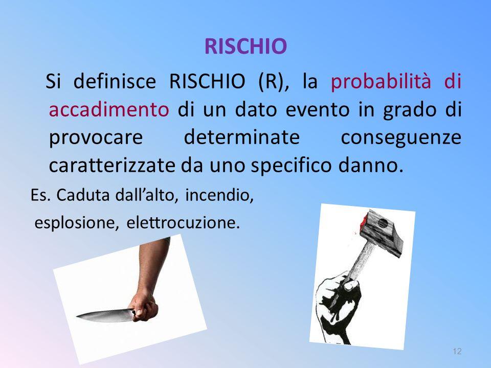 RISCHIO Si definisce RISCHIO (R), la probabilità di accadimento di un dato evento in grado di provocare determinate conseguenze caratterizzate da uno