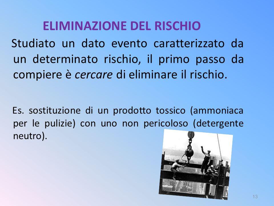 ELIMINAZIONE DEL RISCHIO Studiato un dato evento caratterizzato da un determinato rischio, il primo passo da compiere è cercare di eliminare il rischi