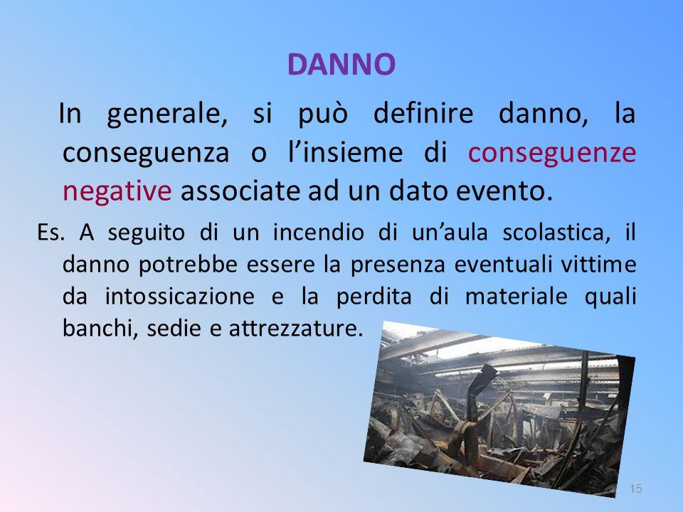 DANNO In generale, si può definire danno, la conseguenza o l'insieme di conseguenze negative associate ad un dato evento. Es. A seguito di un incendio