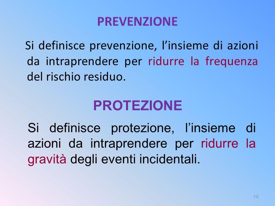 PREVENZIONE Si definisce prevenzione, l'insieme di azioni da intraprendere per ridurre la frequenza del rischio residuo. 18 PROTEZIONE Si definisce pr