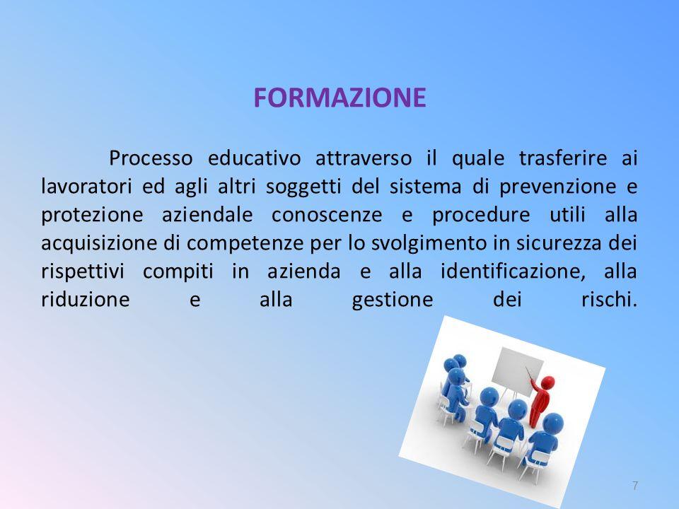 FORMAZIONE Processo educativo attraverso il quale trasferire ai lavoratori ed agli altri soggetti del sistema di prevenzione e protezione aziendale co