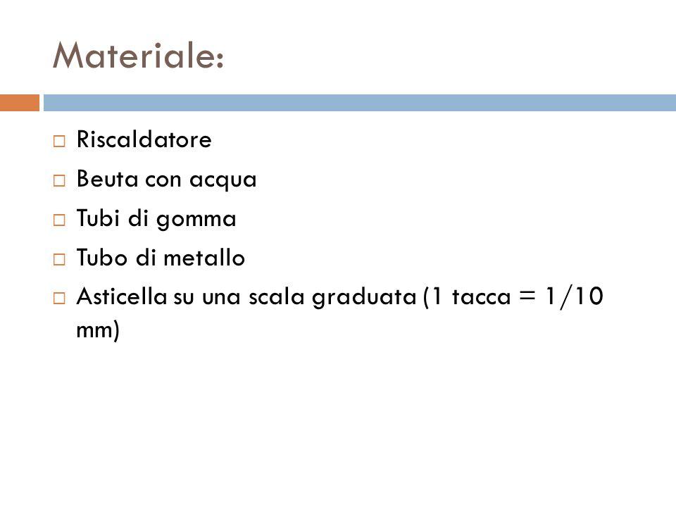 Materiale:  Riscaldatore  Beuta con acqua  Tubi di gomma  Tubo di metallo  Asticella su una scala graduata (1 tacca = 1/10 mm)
