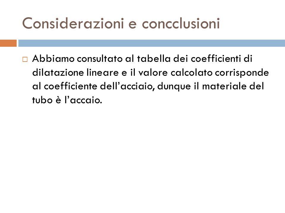 Considerazioni e concclusioni  Abbiamo consultato al tabella dei coefficienti di dilatazione lineare e il valore calcolato corrisponde al coefficient