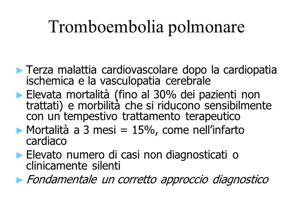 Tromboembolia polmonare ► ► Terza malattia cardiovascolare dopo la cardiopatia ischemica e la vasculopatia cerebrale ► ► Elevata mortalità (fino al 30