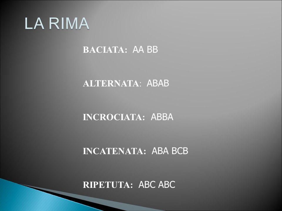 BACIATA: AA BB ALTERNATA: ABAB INCROCIATA: ABBA INCATENATA: ABA BCB RIPETUTA: ABC ABC