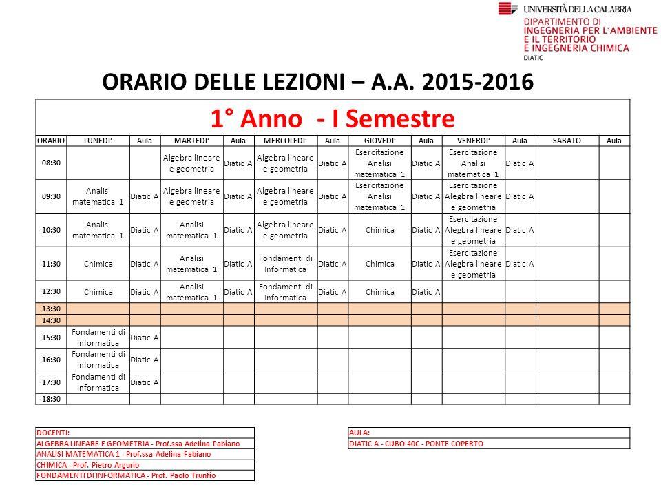 ORARIO DELLE LEZIONI – A.A.