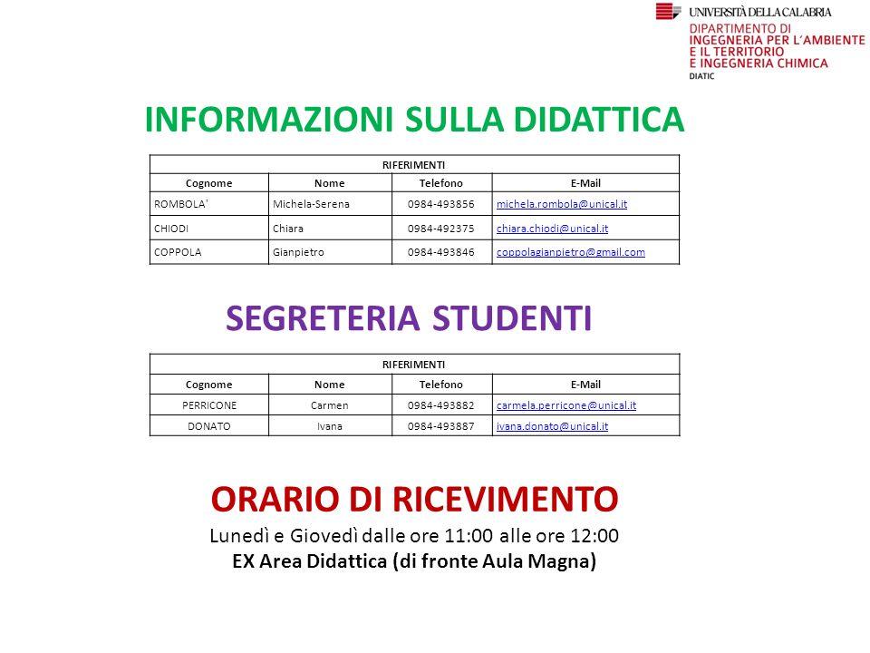 Associazioni studentesche Associazione Studenti Ingegneria - www.asiunical.orgwww.asiunical.org Associazione Studenti Ingegneria Gestionale - www.asig-calabria.orgwww.asig-calabria.org Rinnovamento Democratico Universitario - www.rduonline.itwww.rduonline.it Community.unical.it - community.unical.itcommunity.unical.it Associazione Studentesca ENTROPIA - fattialcubo.blogspot.it Gruppo Astrofili Menkalinan – ONLUS - www.menkalinan.altervista.orgwww.menkalinan.altervista.org University of Calabria Student Chapter of the IAHR - ucsc-iahr.unical.itucsc-iahr.unical.it Associazione Culturale IL SILENO - www.ilsileno.euwww.ilsileno.eu O.R.U.T.