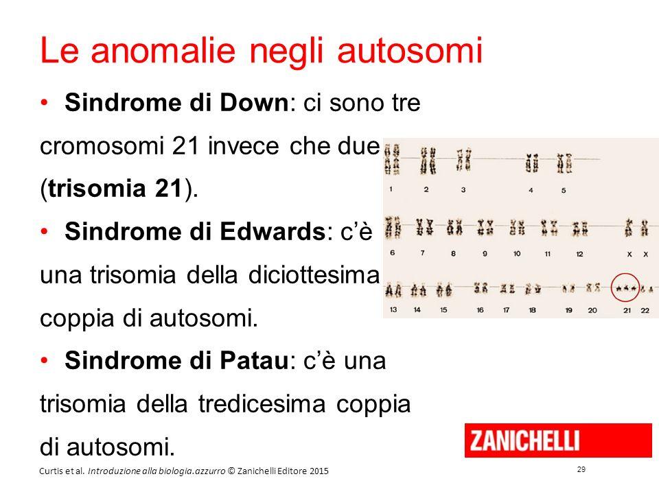 29 Curtis et al. Introduzione alla biologia.azzurro © Zanichelli Editore 2015 Le anomalie negli autosomi Sindrome di Down: ci sono tre cromosomi 21 in