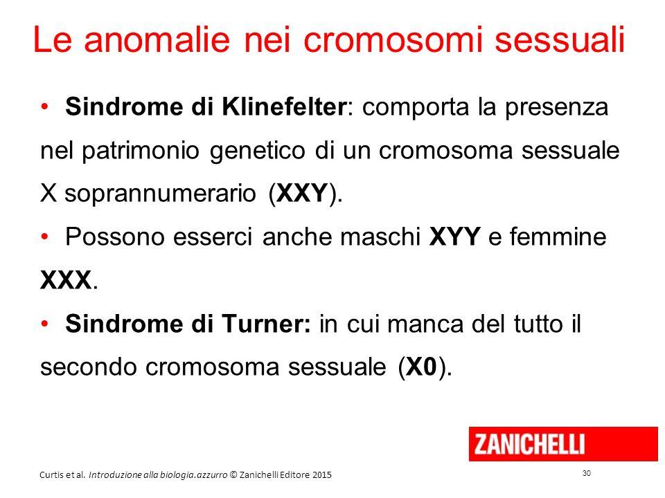 30 Curtis et al. Introduzione alla biologia.azzurro © Zanichelli Editore 2015 Le anomalie nei cromosomi sessuali Sindrome di Klinefelter: comporta la