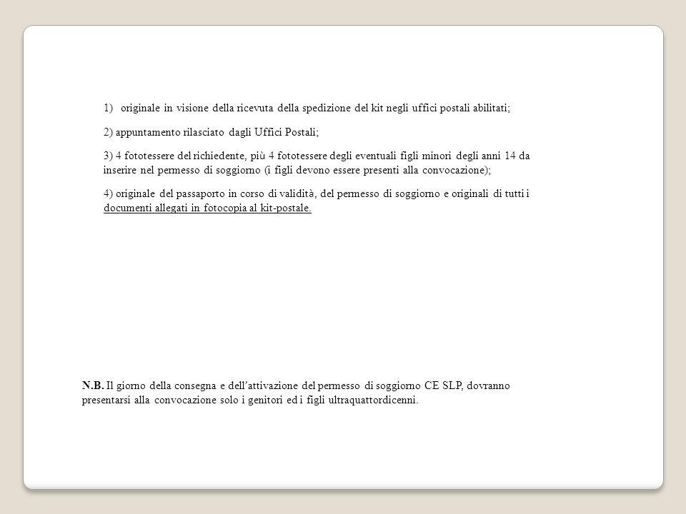 1)originale in visione della ricevuta della spedizione del kit negli uffici postali abilitati; 2) appuntamento rilasciato dagli Uffici Postali; 3) 4 f