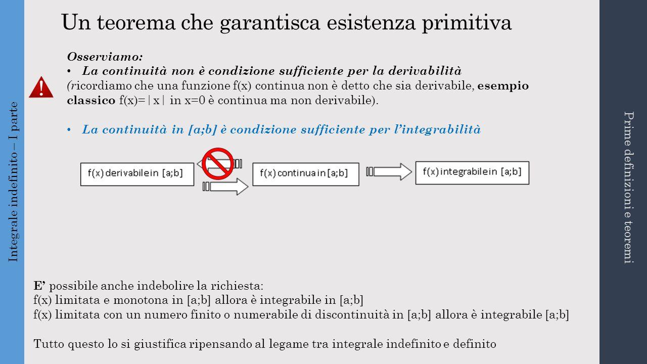 Integrale indefinito – I parte Prime definizioni e teoremi E' possibile anche indebolire la richiesta: f(x) limitata e monotona in [a;b] allora è integrabile in [a;b] f(x) limitata con un numero finito o numerabile di discontinuità in [a;b] allora è integrabile [a;b] Tutto questo lo si giustifica ripensando al legame tra integrale indefinito e definito Un teorema che garantisca esistenza primitiva Osserviamo: La continuità non è condizione sufficiente per la derivabilità (r icordiamo che una funzione f(x) continua non è detto che sia derivabile, esempio classico f(x)=|x| in x=0 è continua ma non derivabile).