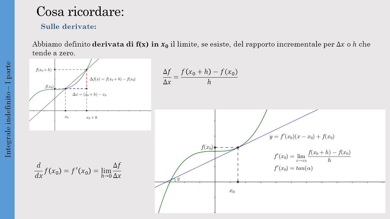 Cosa ricordare: Integrale indefinito – I parte Sulle derivate: