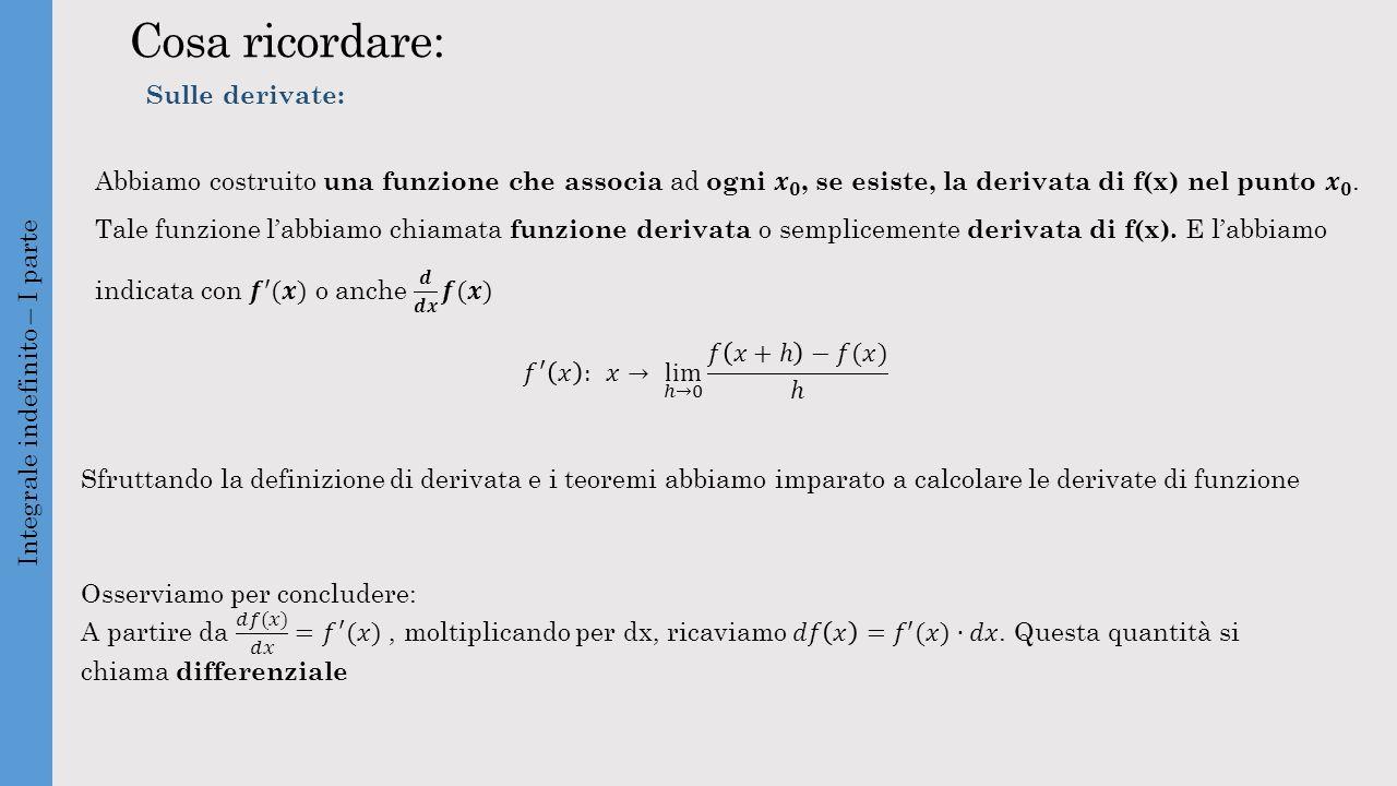Cosa ricordare: Integrale indefinito – I parte Sulle derivate: Sfruttando la definizione di derivata e i teoremi abbiamo imparato a calcolare le derivate di funzione