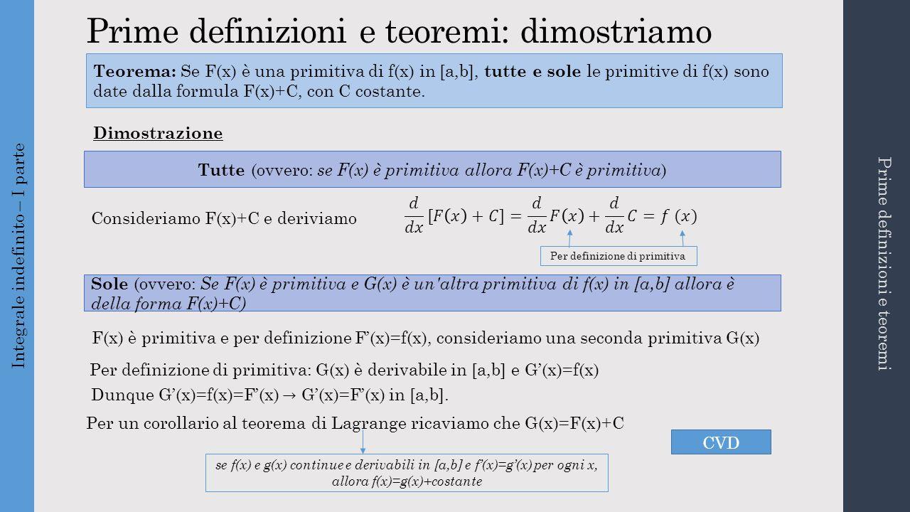 Prime definizioni e teoremi: dimostriamo Integrale indefinito – I parte Prime definizioni e teoremi Teorema: Se F(x) è una primitiva di f(x) in [a,b], tutte e sole le primitive di f(x) sono date dalla formula F(x)+C, con C costante.
