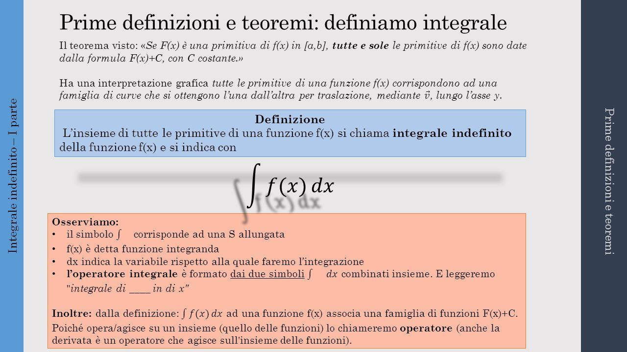 Prime definizioni e teoremi: definiamo integrale Integrale indefinito – I parte Prime definizioni e teoremi Definizione L'insieme di tutte le primitive di una funzione f(x) si chiama integrale indefinito della funzione f(x) e si indica con
