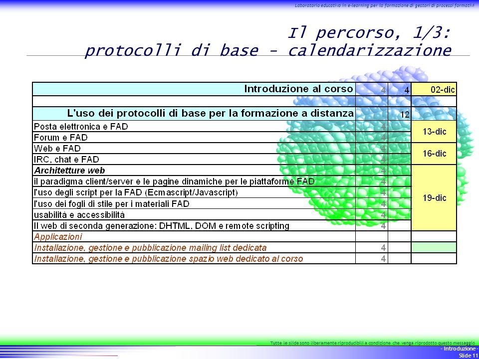 11 - Introduzione - Slide 11 Laboratorio educativo in e-learning per la formazione di gestori di processi formativi Tutte le slide sono liberamente ri