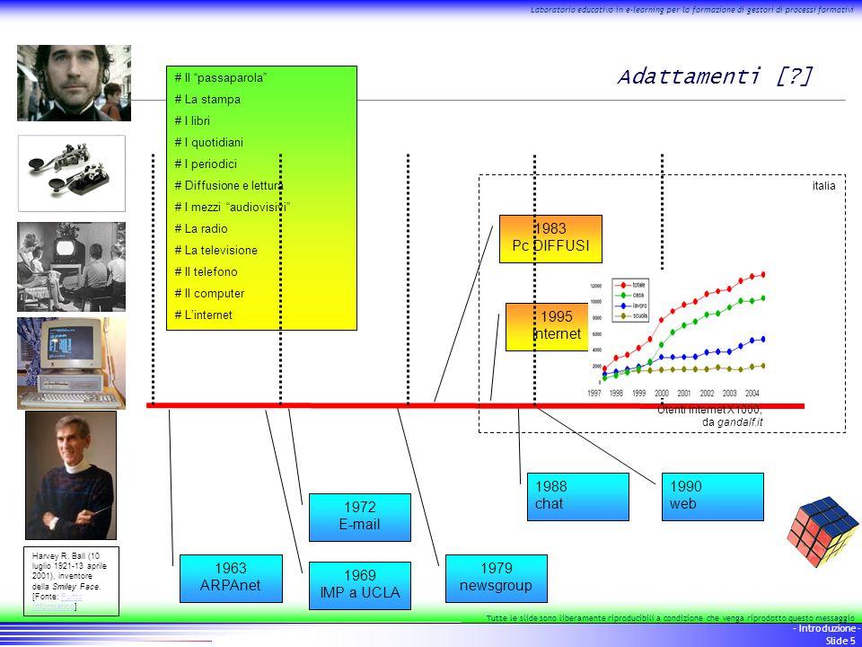 16 - Introduzione - Slide 16 Laboratorio educativo in e-learning per la formazione di gestori di processi formativi Tutte le slide sono liberamente riproducibili a condizione che venga riprodotto questo messaggio I passi necessari [Le basi dell'informatica] – File, compressione, grafica, multimedia Le basi di internet – Come è nata la rete di persone – Tcp/ip – Protocolli di comunicazione – connessioni Comunicazione – Testuale – Ipertestuale Caratteristiche dei media comunicativi di base – Mail – Newsgroup – Chat – Web – [altri] Piattaforme integrate di gestione contenuti e di formazione a distanza (lms) (os) Standard per l'e-learning La gestione dei materiali dei corsi (repositories) Informatica di base internet mailnewswebchat LMS scorm repository Comunicazione (text)(hypertext)