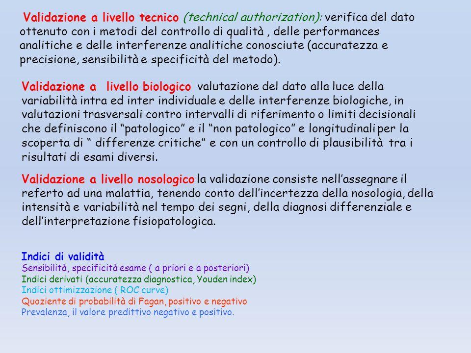 Validazione a livello tecnico (technical authorization): verifica del dato ottenuto con i metodi del controllo di qualità, delle performances analitic