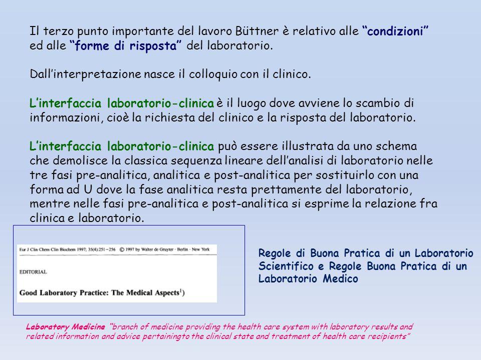 """Il terzo punto importante del lavoro Büttner è relativo alle """"condizioni"""" ed alle """"forme di risposta"""" del laboratorio. Dall'interpretazione nasce il c"""
