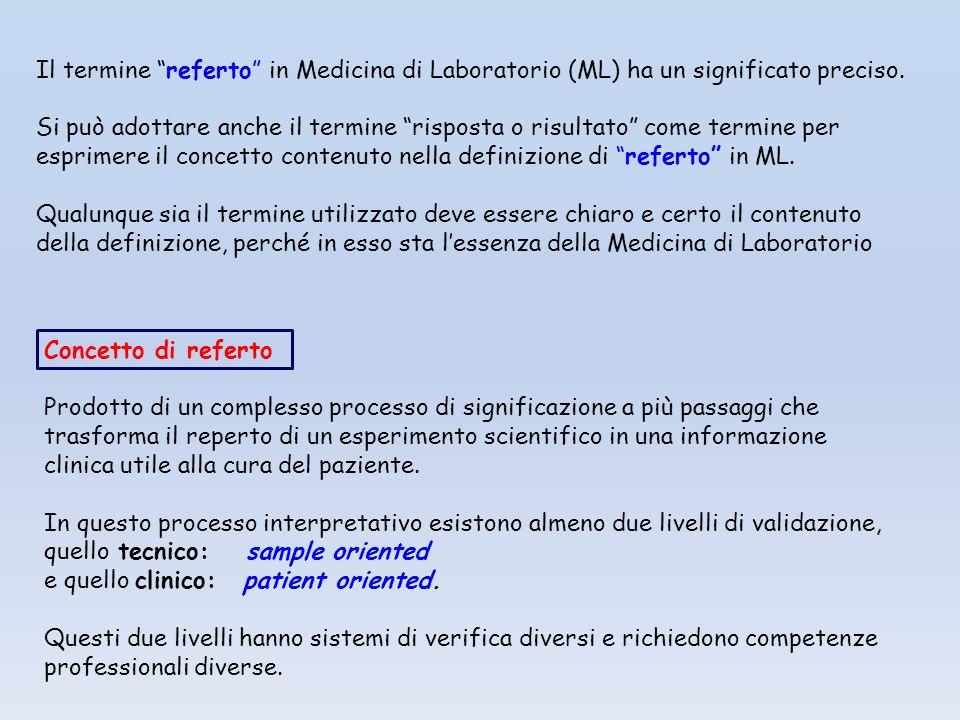 """Il termine """"referto"""" in Medicina di Laboratorio (ML) ha un significato preciso. Si può adottare anche il termine """"risposta o risultato"""" come termine p"""