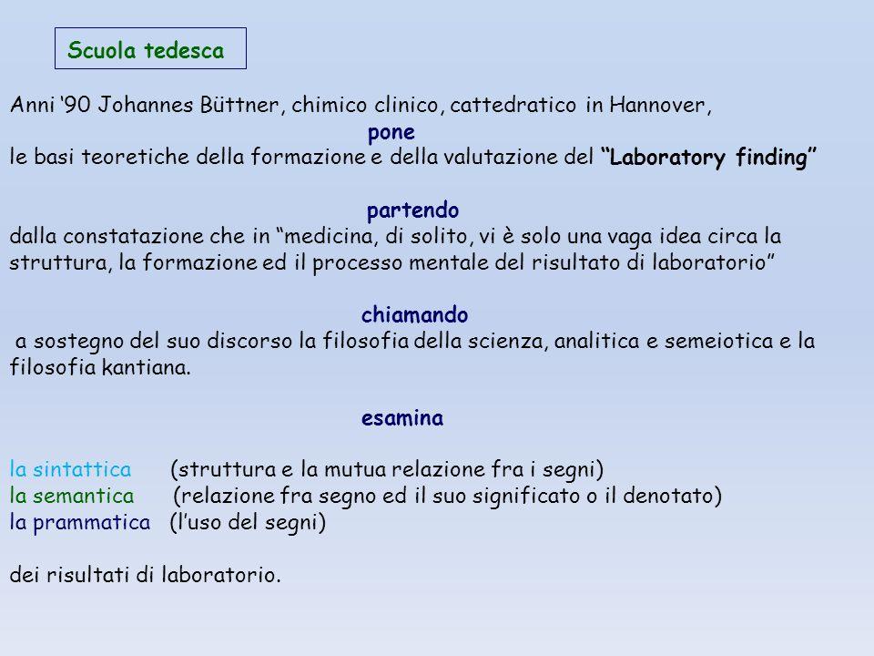 Scuola tedesca Anni '90 Johannes Büttner, chimico clinico, cattedratico in Hannover, pone le basi teoretiche della formazione e della valutazione del