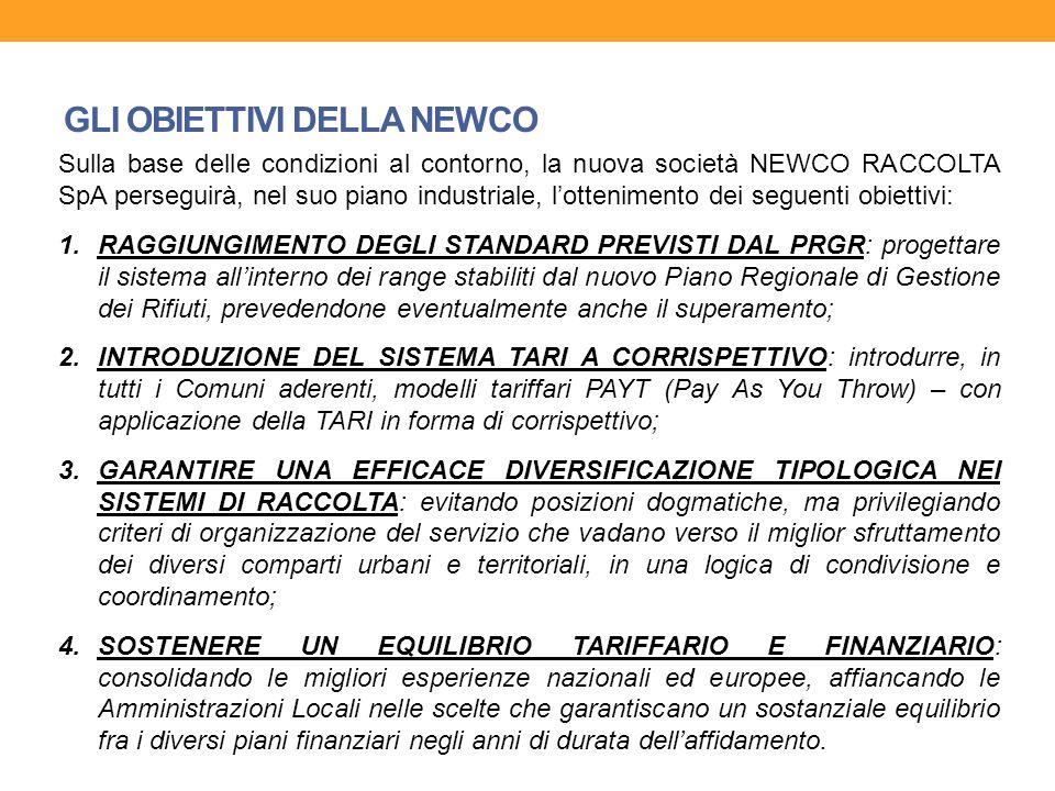 GLI OBIETTIVI DEL PIANO INDUSTRIALE IL PROGETTO SOCIETARIO 2015/2020
