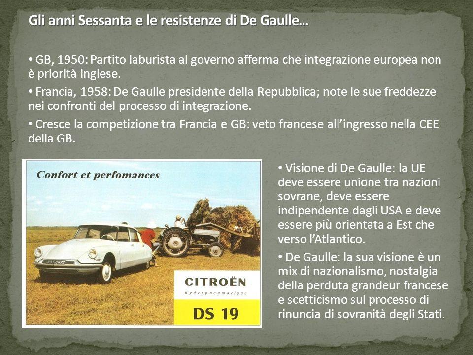 Gli anni Sessanta e le resistenze di De Gaulle … GB, 1950: Partito laburista al governo afferma che integrazione europea non è priorità inglese. Franc