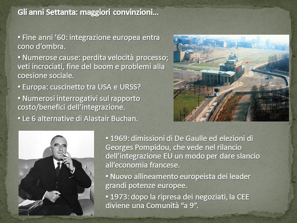 Gli anni Settanta: maggiori convinzioni… Fine anni '60: integrazione europea entra cono d'ombra. Fine anni '60: integrazione europea entra cono d'ombr