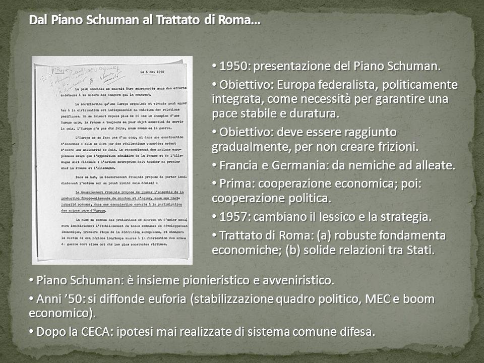 Dal Piano Schuman al Trattato di Roma… 1950: presentazione del Piano Schuman. 1950: presentazione del Piano Schuman. Obiettivo: Europa federalista, po
