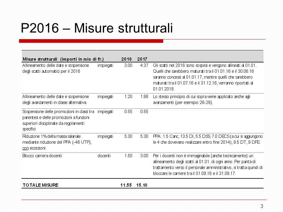 3 P2016 – Misure strutturali