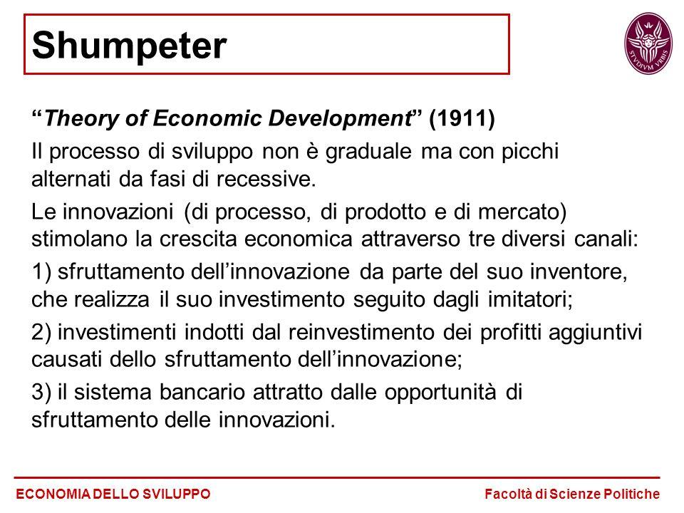 Shumpeter Theory of Economic Development (1911) Il processo di sviluppo non è graduale ma con picchi alternati da fasi di recessive.