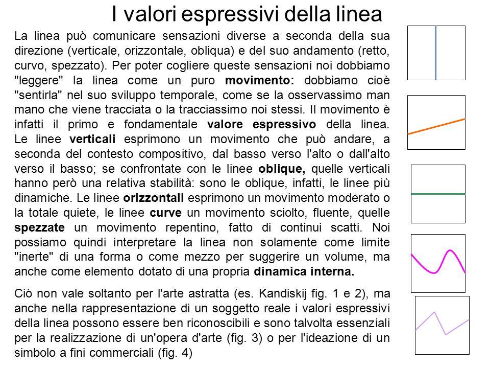 I valori espressivi della linea La linea può comunicare sensazioni diverse a seconda della sua direzione (verticale, orizzontale, obliqua) e del suo a