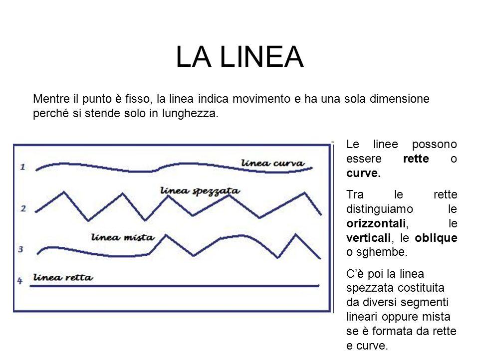 LA LINEA Le linee possono essere rette o curve. Tra le rette distinguiamo le orizzontali, le verticali, le oblique o sghembe. C'è poi la linea spezzat