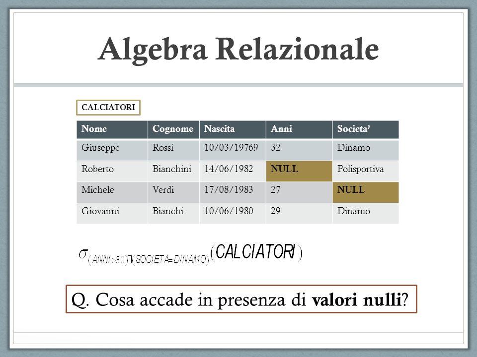 CALCIATORI Algebra Relazionale NomeCognomeNascitaAnniSocieta' GiuseppeRossi10/03/1976932Dinamo RobertoBianchini14/06/1982 NULL Polisportiva MicheleVerdi17/08/198327 NULL GiovanniBianchi10/06/198029Dinamo Q.
