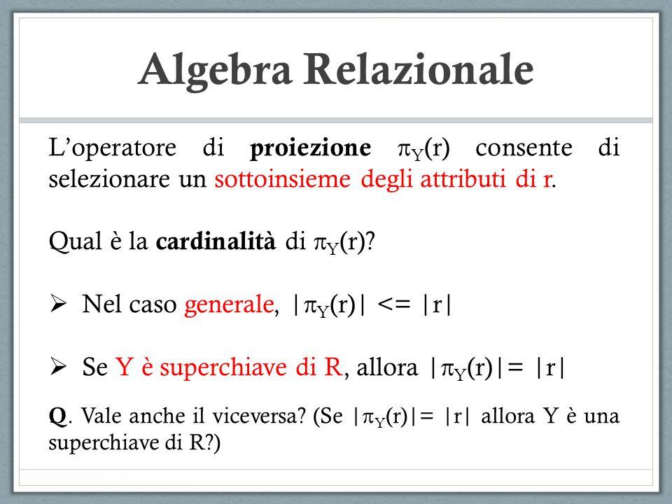 Algebra Relazionale L'operatore di proiezione  Y (r)  consente di selezionare un sottoinsieme degli attributi di r.