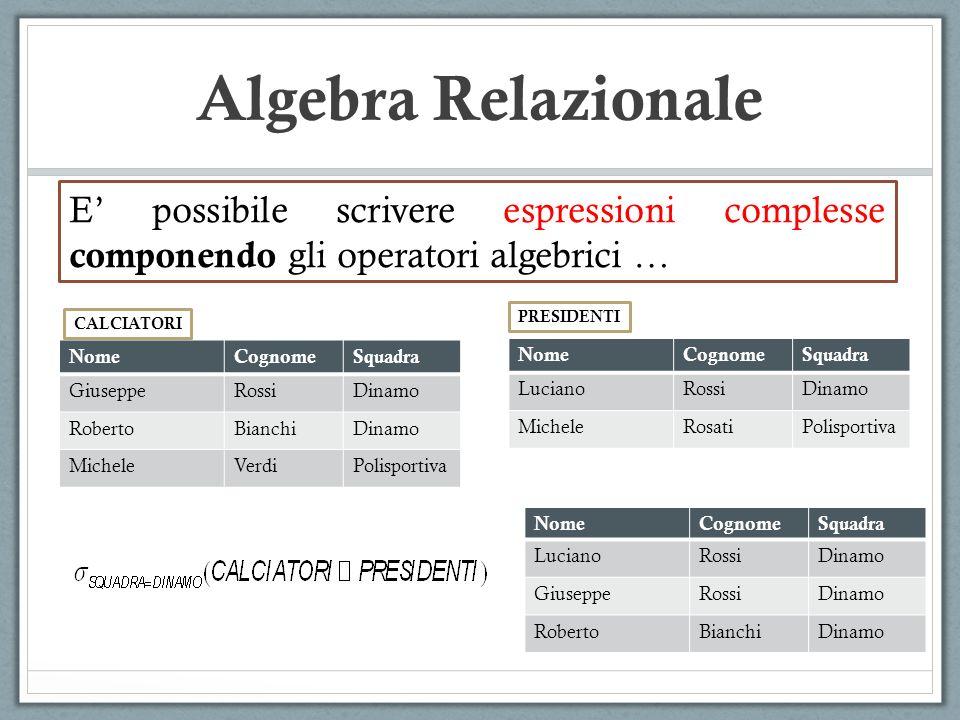 Algebra Relazionale E' possibile scrivere espressioni complesse componendo gli operatori algebrici … NomeCognomeSquadra GiuseppeRossiDinamo RobertoBianchiDinamo MicheleVerdiPolisportiva CALCIATORI NomeCognomeSquadra LucianoRossiDinamo MicheleRosatiPolisportiva PRESIDENTI NomeCognomeSquadra LucianoRossiDinamo GiuseppeRossiDinamo RobertoBianchiDinamo