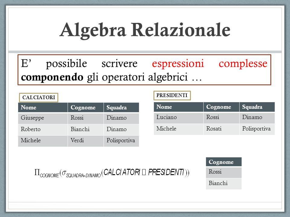 Algebra Relazionale E' possibile scrivere espressioni complesse componendo gli operatori algebrici … NomeCognomeSquadra GiuseppeRossiDinamo RobertoBianchiDinamo MicheleVerdiPolisportiva CALCIATORI NomeCognomeSquadra LucianoRossiDinamo MicheleRosatiPolisportiva PRESIDENTI Cognome Rossi Bianchi