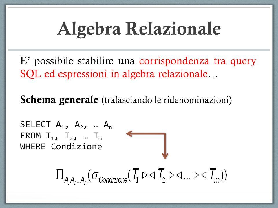 Algebra Relazionale E' possibile stabilire una corrispondenza tra query SQL ed espressioni in algebra relazionale… Schema generale (tralasciando le ridenominazioni) SELECT A 1, A 2, … A n FROM T 1, T 2, … T m WHERE Condizione