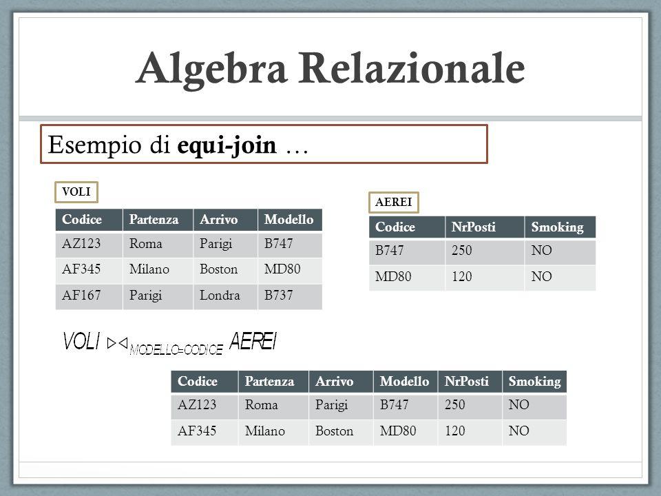 Algebra Relazionale Esempio di equi-join … CodicePartenzaArrivoModello AZ123RomaParigiB747 AF345MilanoBostonMD80 AF167ParigiLondraB737 VOLI CodiceNrPostiSmoking B747250NO MD80120NO AEREI CodicePartenzaArrivoModelloNrPostiSmoking AZ123RomaParigiB747250NO AF345MilanoBostonMD80120NO