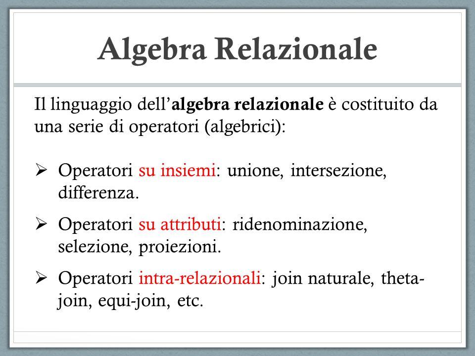 Algebra Relazionale Il linguaggio dell' algebra relazionale è costituito da una serie di operatori (algebrici):  Operatori su insiemi: unione, intersezione, differenza.