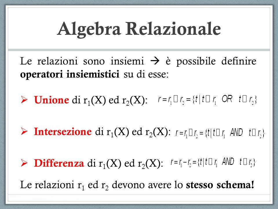 Algebra Relazionale Le relazioni sono insiemi  è possibile definire operatori insiemistici su di esse:  Unione di r 1 (X) ed r 2 (X):  Intersezione di r 1 (X) ed r 2 (X):  Differenza di r 1 (X) ed r 2 (X): Le relazioni r 1 ed r 2 devono avere lo stesso schema!